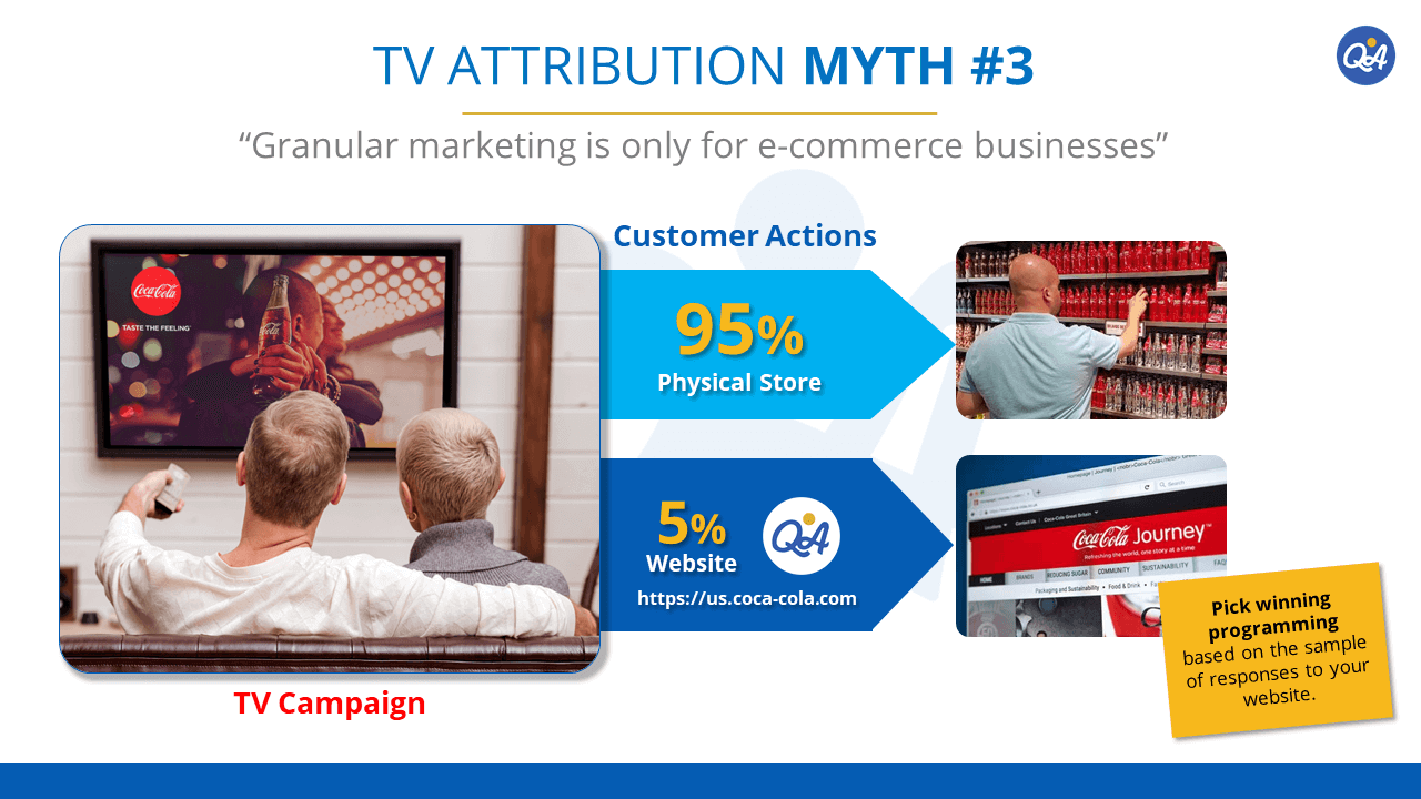 TV-Attribution-is-only-for-e-commerce-businesses